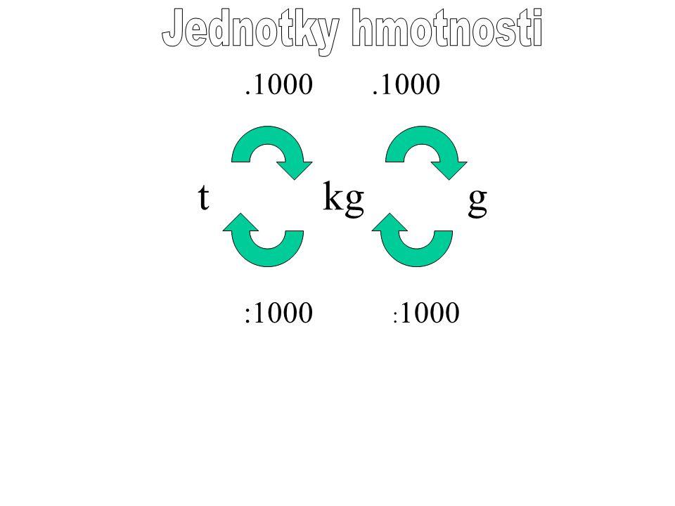 1.Převody jednotek Vyjádřete v metrech: 1. 17 km = 2.
