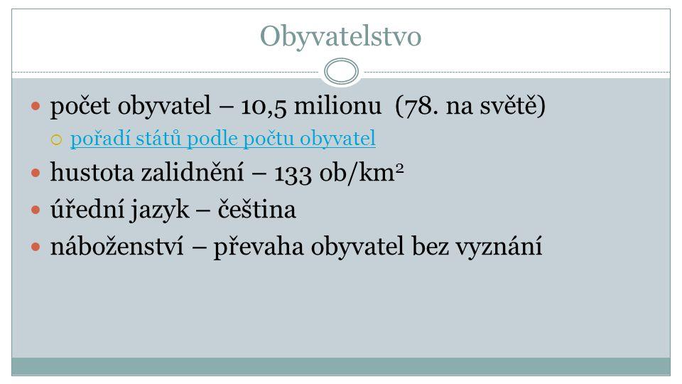 Obyvatelstvo počet obyvatel – 10,5 milionu (78.