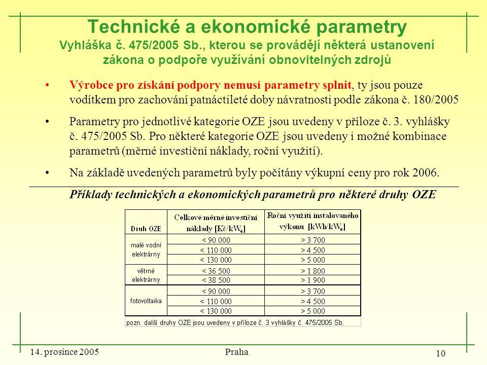 14. prosince 2005 Praha 10 Technické a ekonomické parametry Vyhláška č. 475/2005 Sb., kterou se provádějí některá ustanovení zákona o podpoře využíván