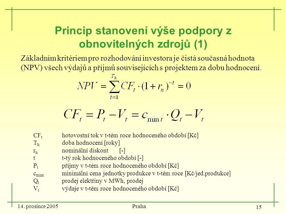 14. prosince 2005 Praha 15 Princip stanovení výše podpory z obnovitelných zdrojů (1) Základním kritériem pro rozhodování investora je čistá současná h