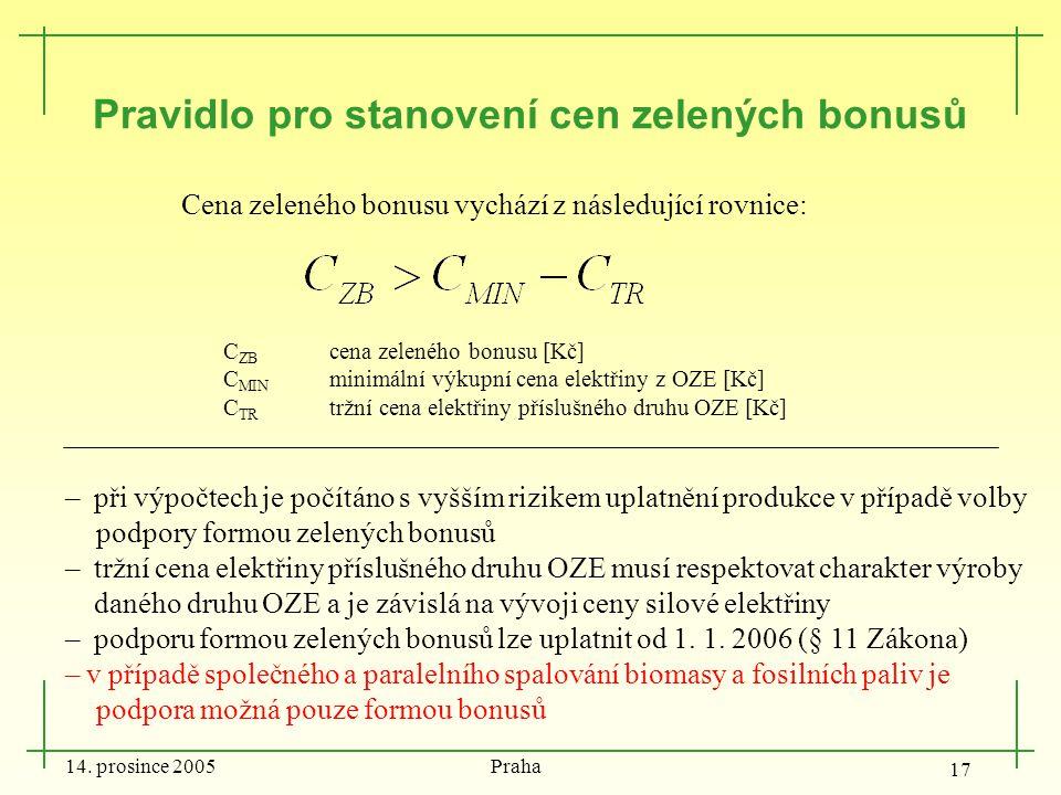 14. prosince 2005 Praha 17 Pravidlo pro stanovení cen zelených bonusů – při výpočtech je počítáno s vyšším rizikem uplatnění produkce v případě volby