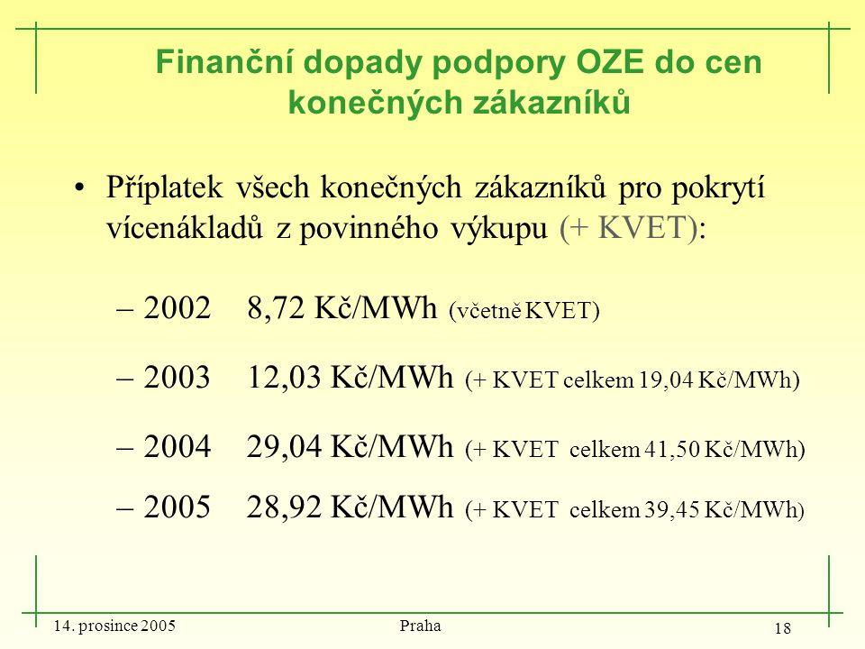 14. prosince 2005 Praha 18 Finanční dopady podpory OZE do cen konečných zákazníků Příplatek všech konečných zákazníků pro pokrytí vícenákladů z povinn