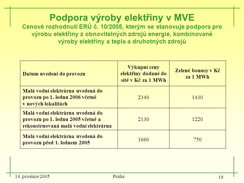 14. prosince 2005 Praha 19 Podpora výroby elektřiny v MVE Cenové rozhodnutí ERÚ č. 10/2005, kterým se stanovuje podpora pro výrobu elektřiny z obnovit
