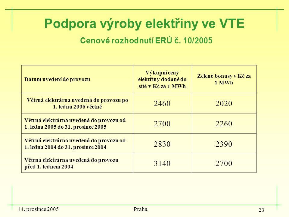 14. prosince 2005 Praha 23 Podpora výroby elektřiny ve VTE Cenové rozhodnutí ERÚ č. 10/2005 Datum uvedení do provozu Výkupní ceny elektřiny dodané do