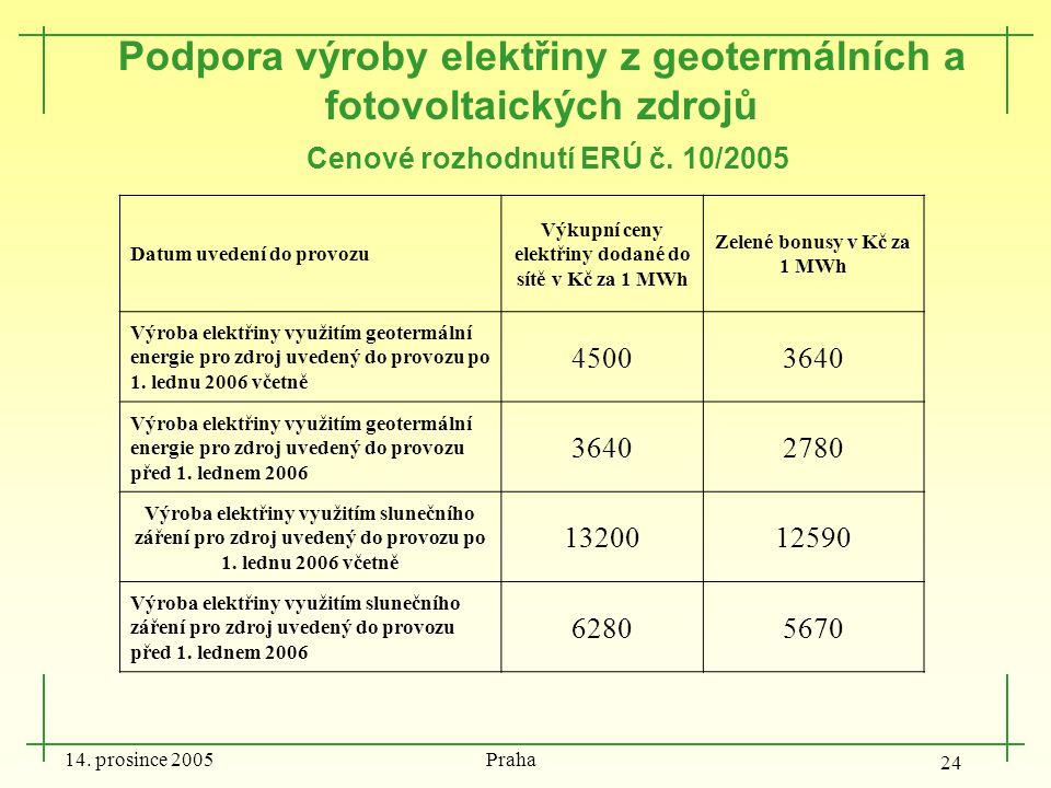 14. prosince 2005 Praha 24 Datum uvedení do provozu Výkupní ceny elektřiny dodané do sítě v Kč za 1 MWh Zelené bonusy v Kč za 1 MWh Výroba elektřiny v