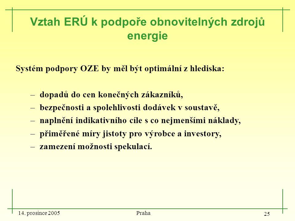 14. prosince 2005 Praha 25 Vztah ERÚ k podpoře obnovitelných zdrojů energie Systém podpory OZE by měl být optimální z hlediska: –dopadů do cen konečný