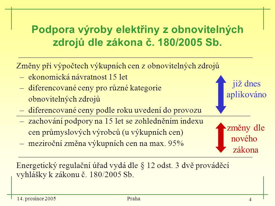 14. prosince 2005 Praha 4 Podpora výroby elektřiny z obnovitelných zdrojů dle zákona č. 180/2005 Sb. Změny při výpočtech výkupních cen z obnovitelných