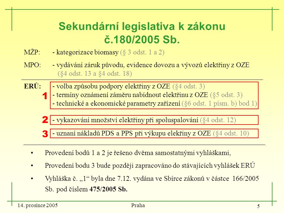 14. prosince 2005 Praha 5 MŽP: - kategorizace biomasy (§ 3 odst. 1 a 2) MPO: - vydávání záruk původu, evidence dovozu a vývozů elektřiny z OZE (§4 ods