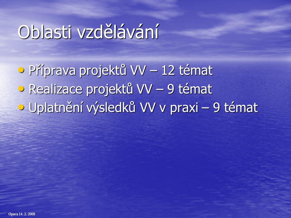 Opava 14. 2.