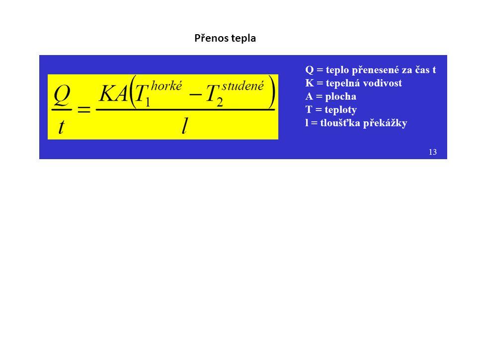 gravitační, mechanická, elektrická, chemická
