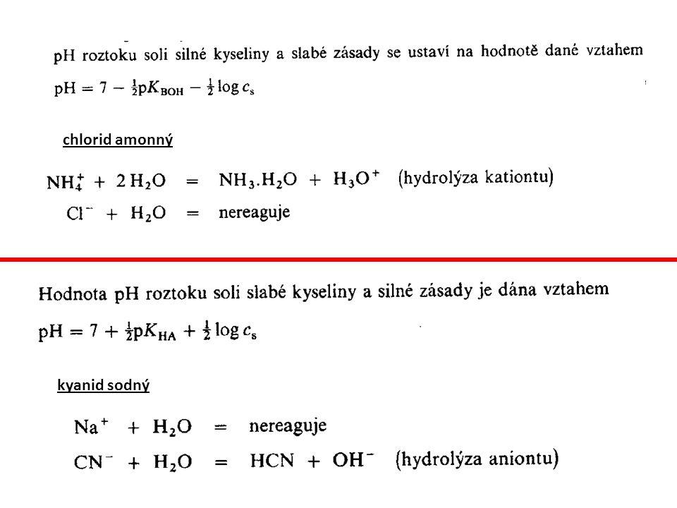 chlorid amonný kyanid sodný