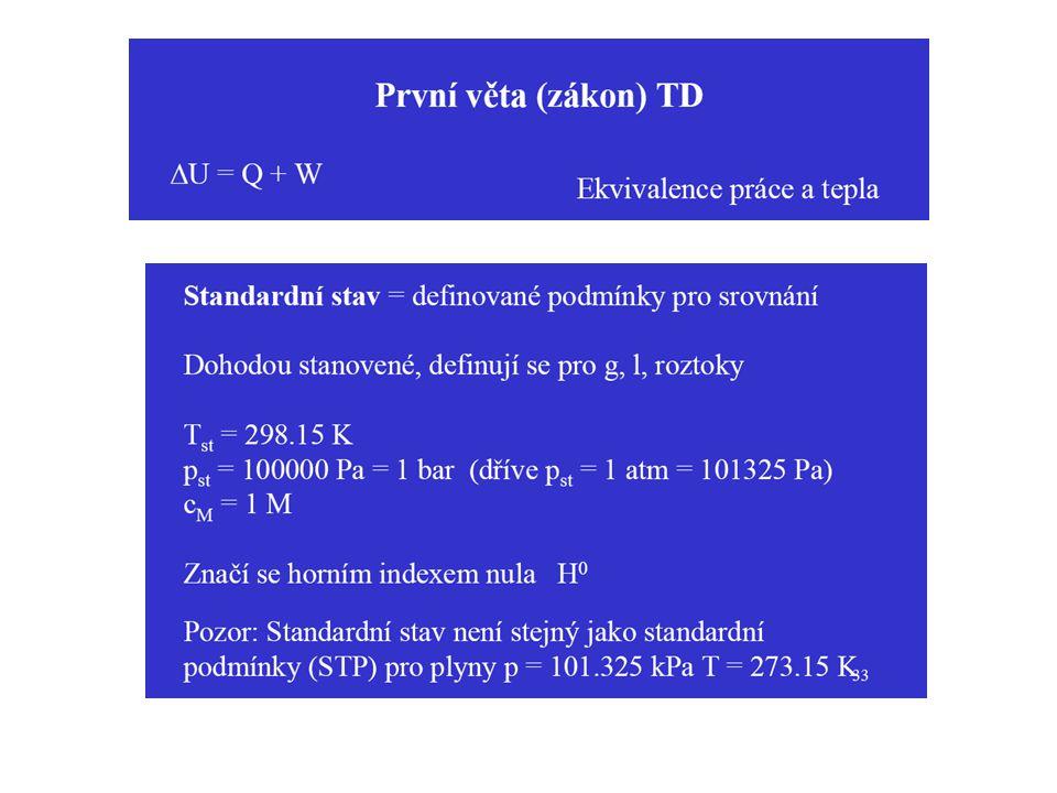 Disociační konstanta kyseliny disociační stupeň silná kyselina slabá kyselina