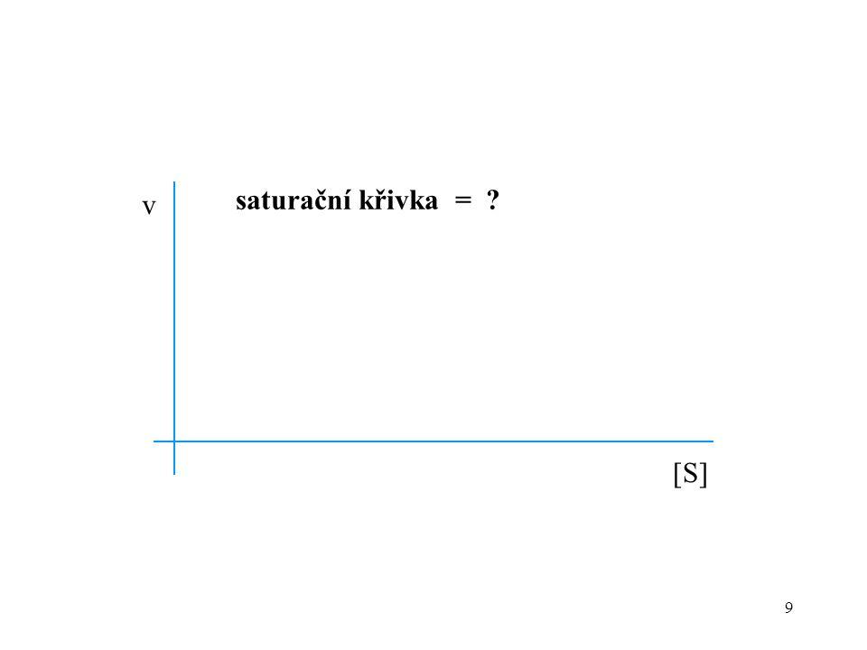 9 v [S][S] saturační křivka =