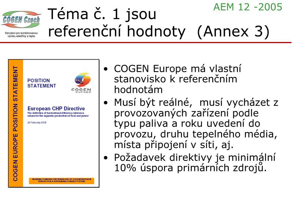 Téma č. 1 jsou referenční hodnoty (Annex 3) COGEN Europe má vlastní stanovisko k referenčním hodnotám Musí být reálné, musí vycházet z provozovaných z