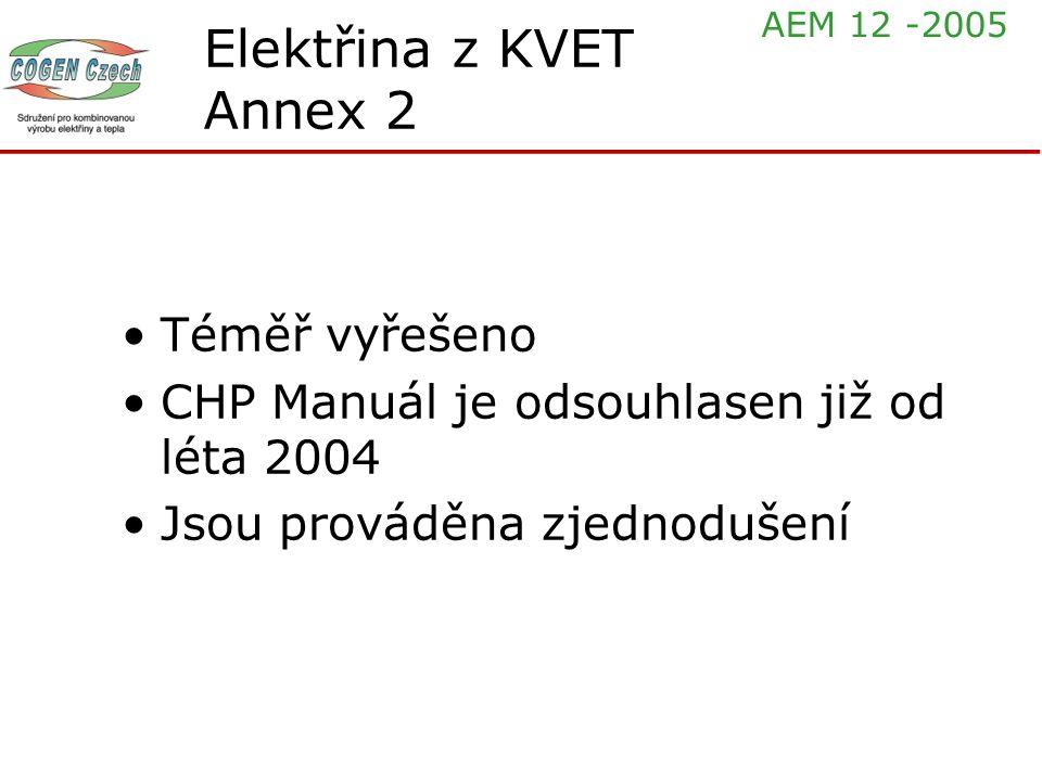 Elektřina z KVET Annex 2 Téměř vyřešeno CHP Manuál je odsouhlasen již od léta 2004 Jsou prováděna zjednodušení AEM 12 -2005