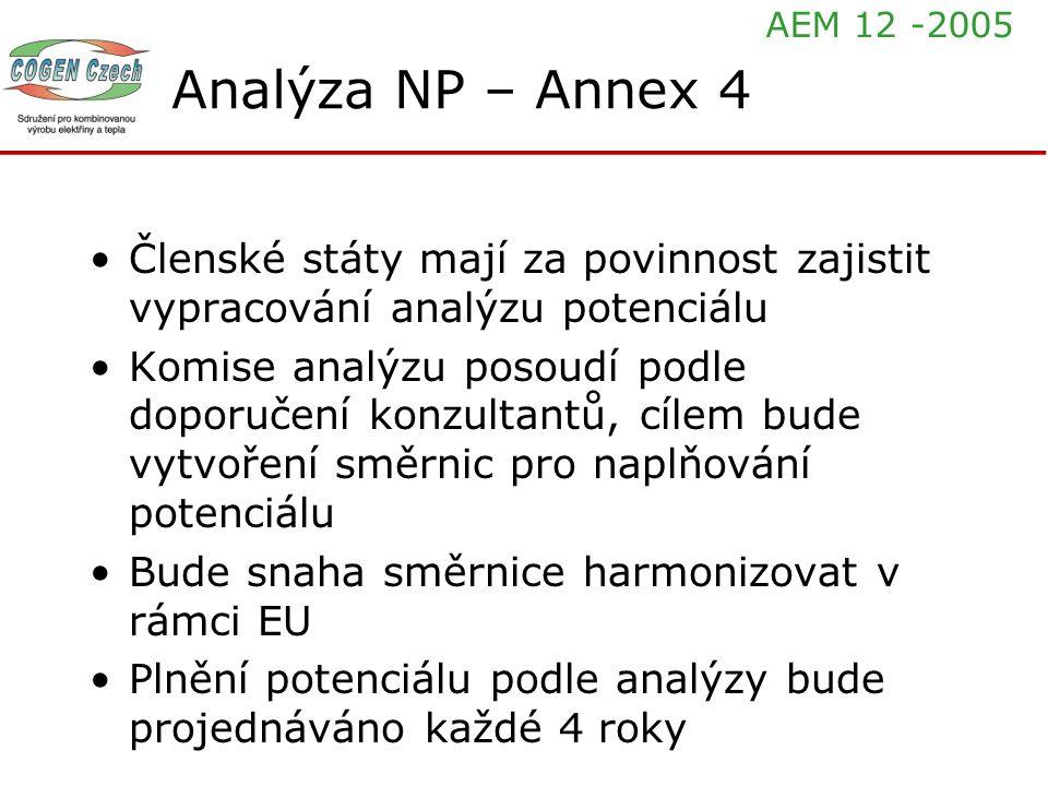 Analýza NP – Annex 4 Členské státy mají za povinnost zajistit vypracování analýzu potenciálu Komise analýzu posoudí podle doporučení konzultantů, cílem bude vytvoření směrnic pro naplňování potenciálu Bude snaha směrnice harmonizovat v rámci EU Plnění potenciálu podle analýzy bude projednáváno každé 4 roky AEM 12 -2005