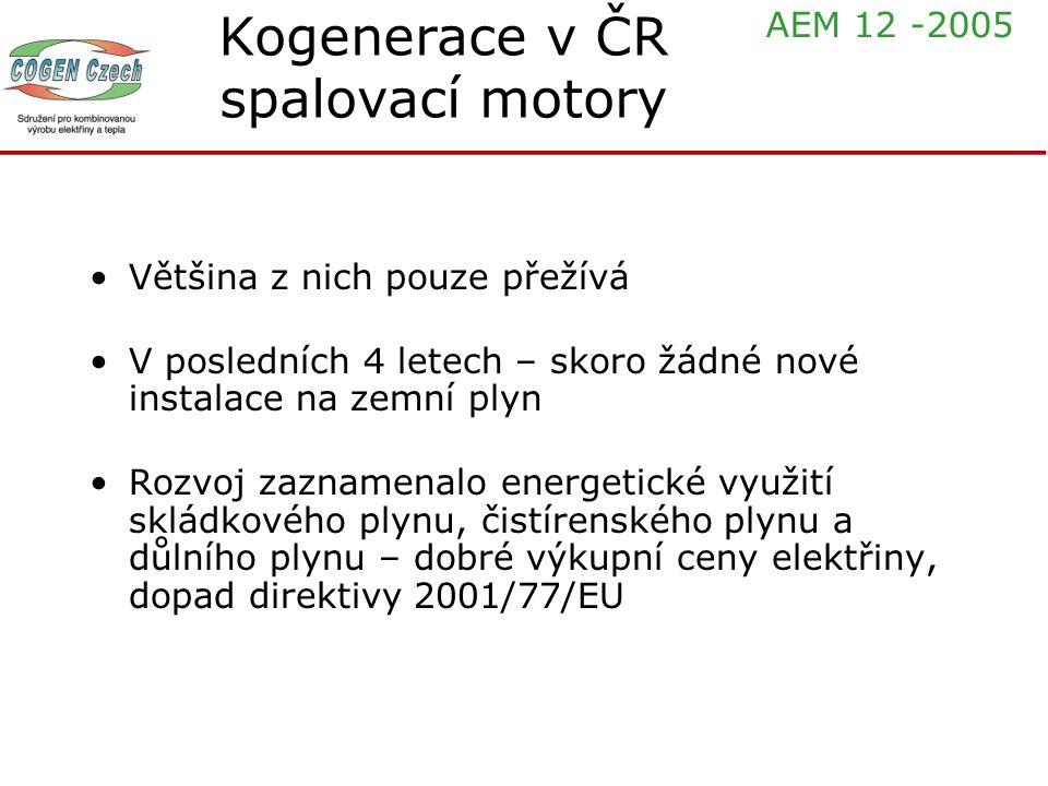 Kogenerace v ČR spalovací motory Většina z nich pouze přežívá V posledních 4 letech – skoro žádné nové instalace na zemní plyn Rozvoj zaznamenalo ener
