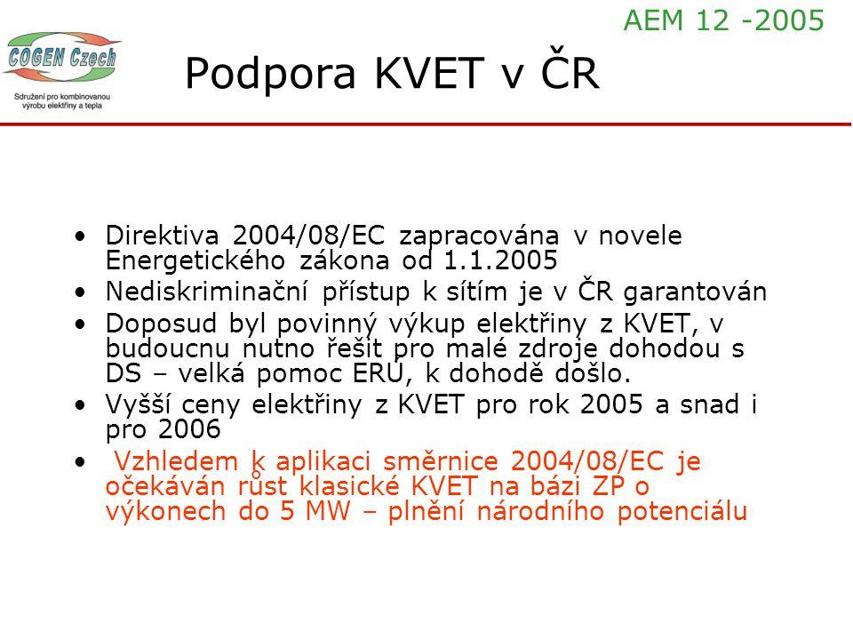 Podpora KVET v ČR Direktiva 2004/08/EC zapracována v novele Energetického zákona od 1.1.2005 Nediskriminační přístup k sítím je v ČR garantován Doposu