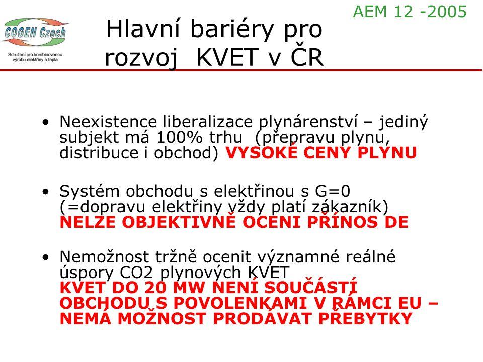 Hlavní bariéry pro rozvoj KVET v ČR Neexistence liberalizace plynárenství – jediný subjekt má 100% trhu (přepravu plynu, distribuce i obchod) VYSOKÉ C