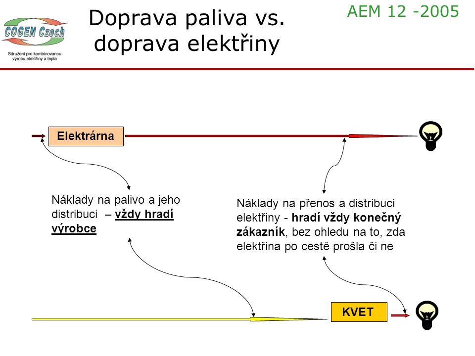 Doprava paliva vs. doprava elektřiny Elektrárna KVET Náklady na palivo a jeho distribuci – vždy hradí výrobce Náklady na přenos a distribuci elektřiny