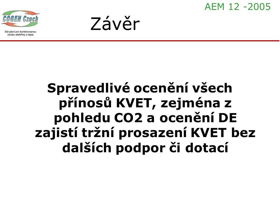 Závěr Spravedlivé ocenění všech přínosů KVET, zejména z pohledu CO2 a ocenění DE zajistí tržní prosazení KVET bez dalších podpor či dotací AEM 12 -200