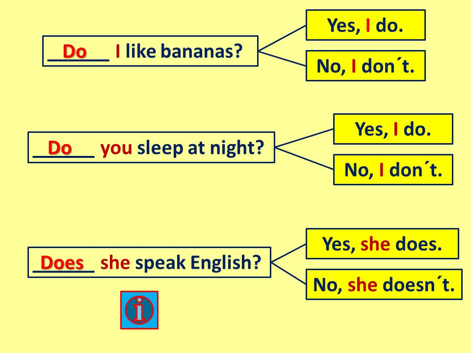 Do ______ I like bananas. Yes, I do. No, I don´t.