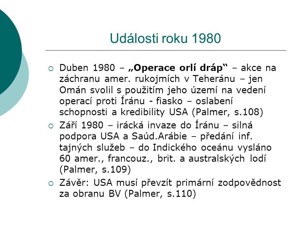 """Události roku 1980  Duben 1980 – """"Operace orlí dráp – akce na záchranu amer."""