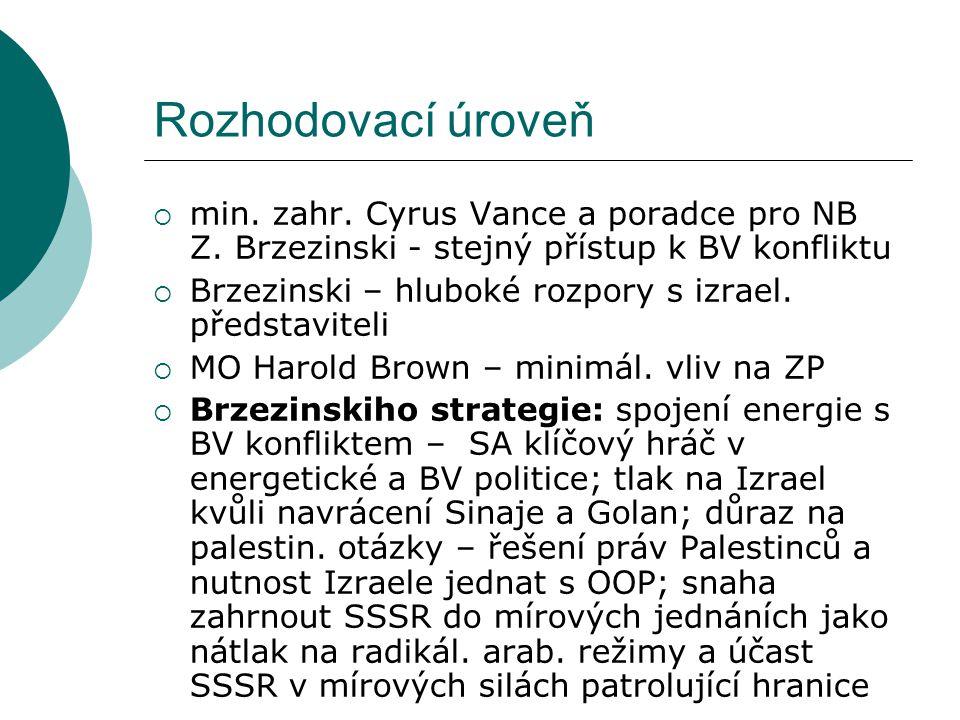  Přístup vlády vůči Izraeli – návrat Iz.k hranicím z r.
