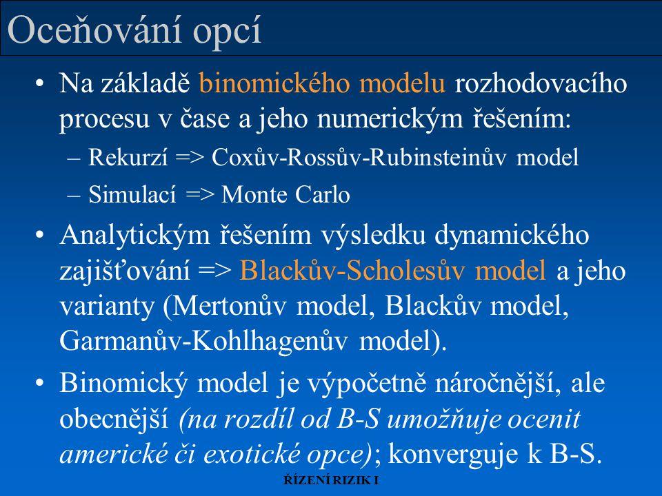 ŘÍZENÍ RIZIK I Oceňování opcí Na základě binomického modelu rozhodovacího procesu v čase a jeho numerickým řešením: –Rekurzí => Coxův-Rossův-Rubinsteinův model –Simulací => Monte Carlo Analytickým řešením výsledku dynamického zajišťování => Blackův-Scholesův model a jeho varianty (Mertonův model, Blackův model, Garmanův-Kohlhagenův model).