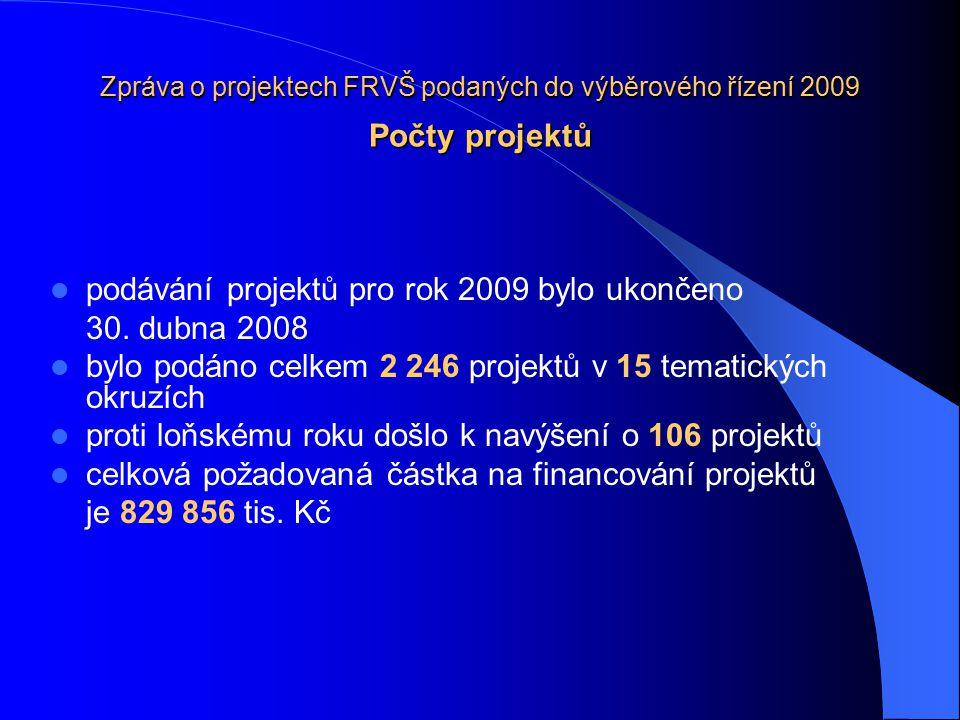 Zpráva o projektech FRVŠ podaných do výběrového řízení 2009 Počty projektů podávání projektů pro rok 2009 bylo ukončeno 30. dubna 2008 bylo podáno cel