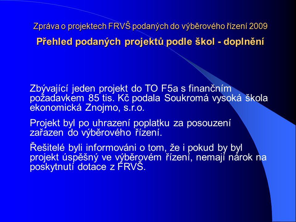 Zpráva o projektech FRVŠ podaných do výběrového řízení 2009 Srovnání počtů podaných projektů s rokem 2008 TO 20082009 Počet podaných projektů% z celkového počtuPočet podaných projektů% z celkového počtu A39918,641618,5- B512,400,0- C130,6110,5- E170,8100,4- F141819,548821,7- F21135,31145,1- F3944,4984,4 F41275,91486,6+ F539418,440117,9- F61014,71185,3+ G12039,523810,6+ G2170,8261,2+ G3180,8311,4+ G4773,6662,9- G5432,0391,7- G6552,6421,9- Celkem2140 2246