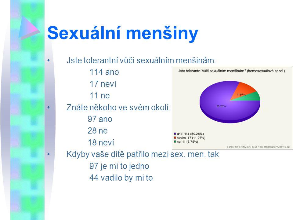 Sexuální menšiny Jste tolerantní vůči sexuálním menšinám: 114 ano 17 neví 11 ne Znáte někoho ve svém okolí: 97 ano 28 ne 18 neví Kdyby vaše dítě patřilo mezi sex.