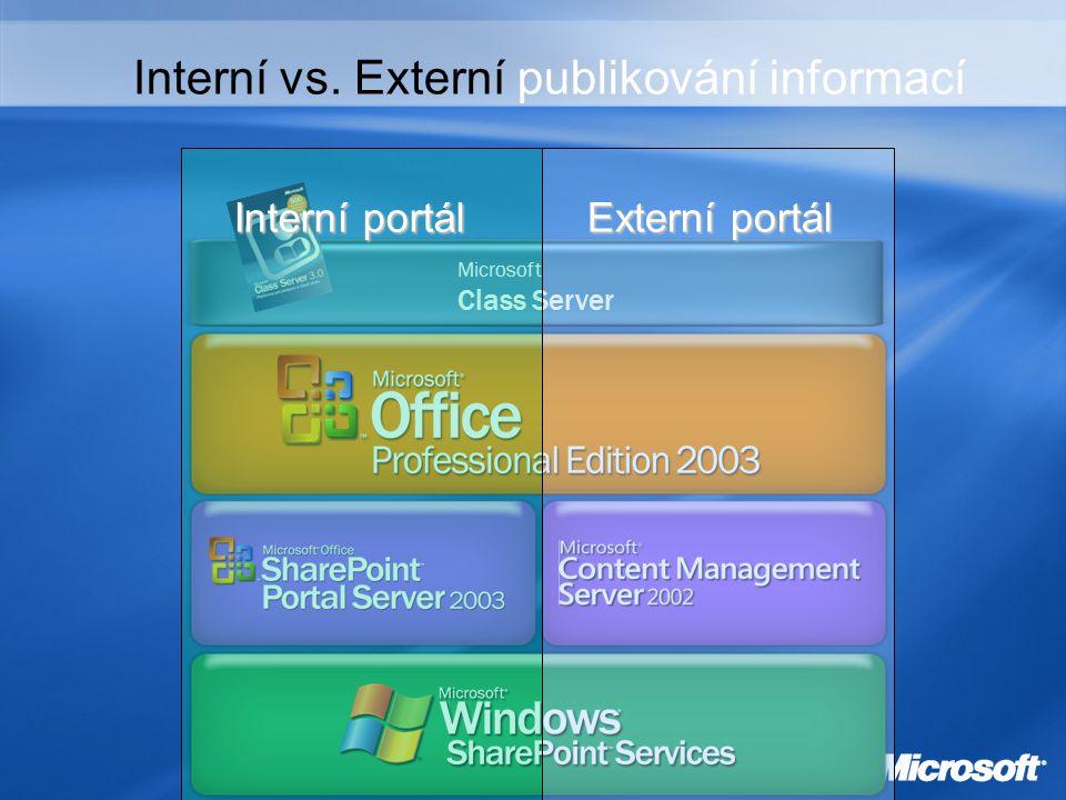 Microsoft Class Server Interní vs. Externí publikování informací Externí portál Interní portál
