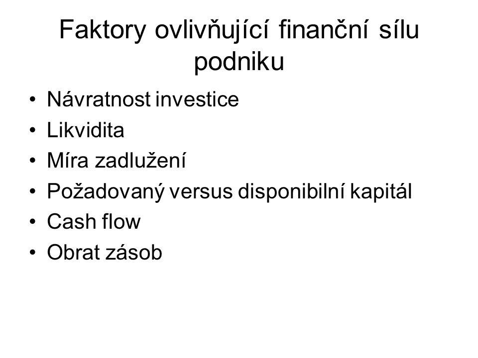 Faktory ovlivňující finanční sílu podniku Návratnost investice Likvidita Míra zadlužení Požadovaný versus disponibilní kapitál Cash flow Obrat zásob