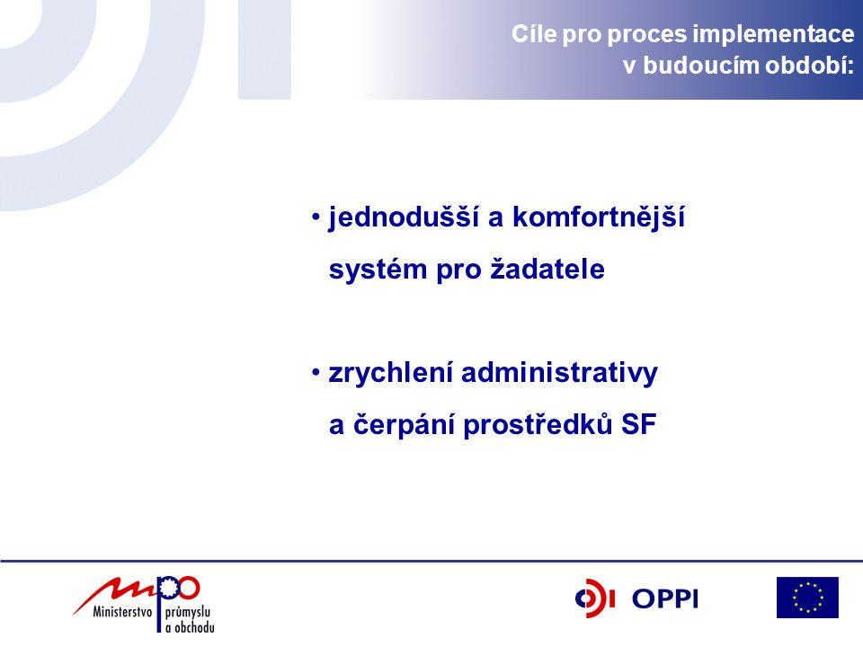 Cíle pro proces implementace v budoucím období: jednodušší a komfortnější systém pro žadatele zrychlení administrativy a čerpání prostředků SF