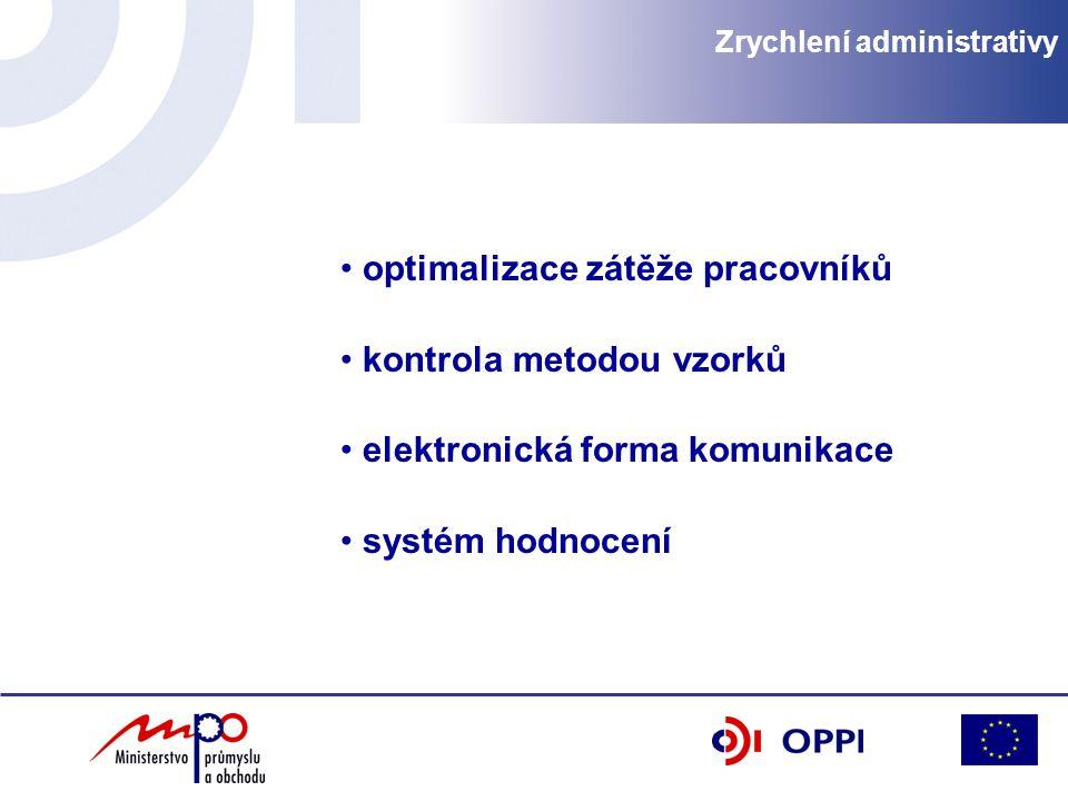 Zrychlení administrativy optimalizace zátěže pracovníků kontrola metodou vzorků elektronická forma komunikace systém hodnocení