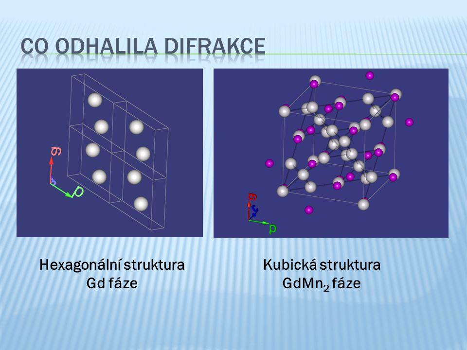 Hexagonální struktura Gd fáze Kubická struktura GdMn 2 fáze