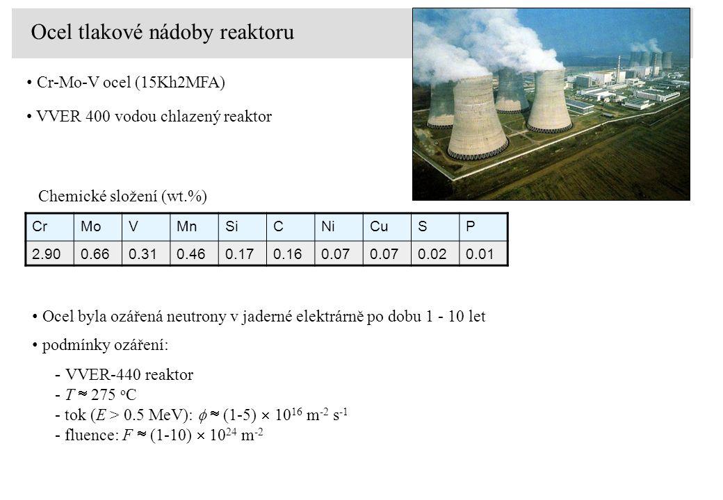Cr-Mo-V ocel (15Kh2MFA) Chemické složení (wt.%) CrMoVMnSiCNiCuSP 2.900.660.310.460.170.160.07 0.020.01 podmínky ozáření: - VVER-440 reaktor - T  275