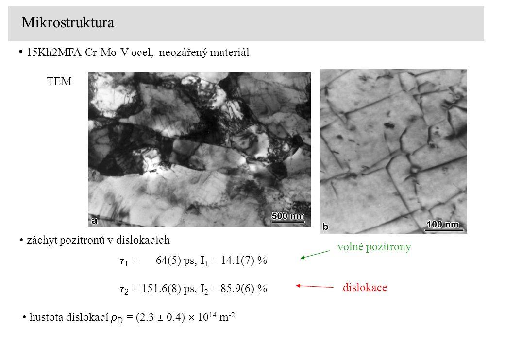 15Kh2MFA Cr-Mo-V ocel, neozářený materiál TEM  1 = 64(5) ps, I 1 = 14.1(7) %  2 = 151.6(8) ps, I 2 = 85.9(6) % volné pozitrony dislokace záchyt pozi
