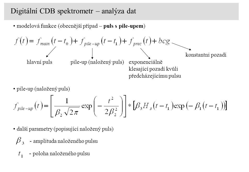 modelová funkce (obecnější případ – puls s pile-upem) další parametry (popisující naložený puls) - amplituda naloženého pulsu - poloha naloženého puls