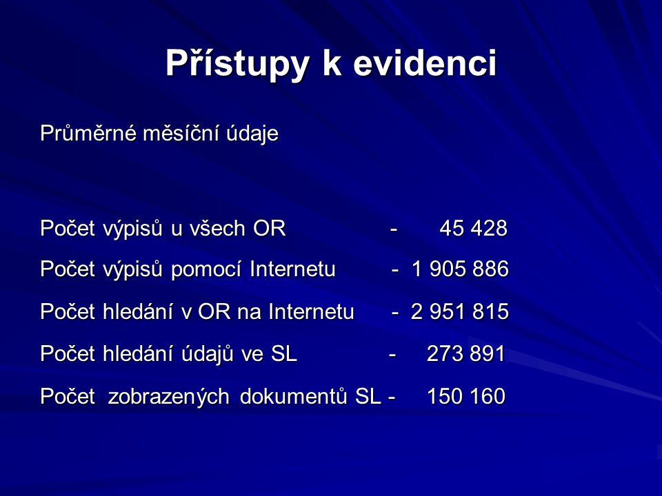 Přístupy k evidenci Průměrné měsíční údaje Počet výpisů u všech OR - 45 428 Počet výpisů pomocí Internetu - 1 905 886 Počet hledání v OR na Internetu