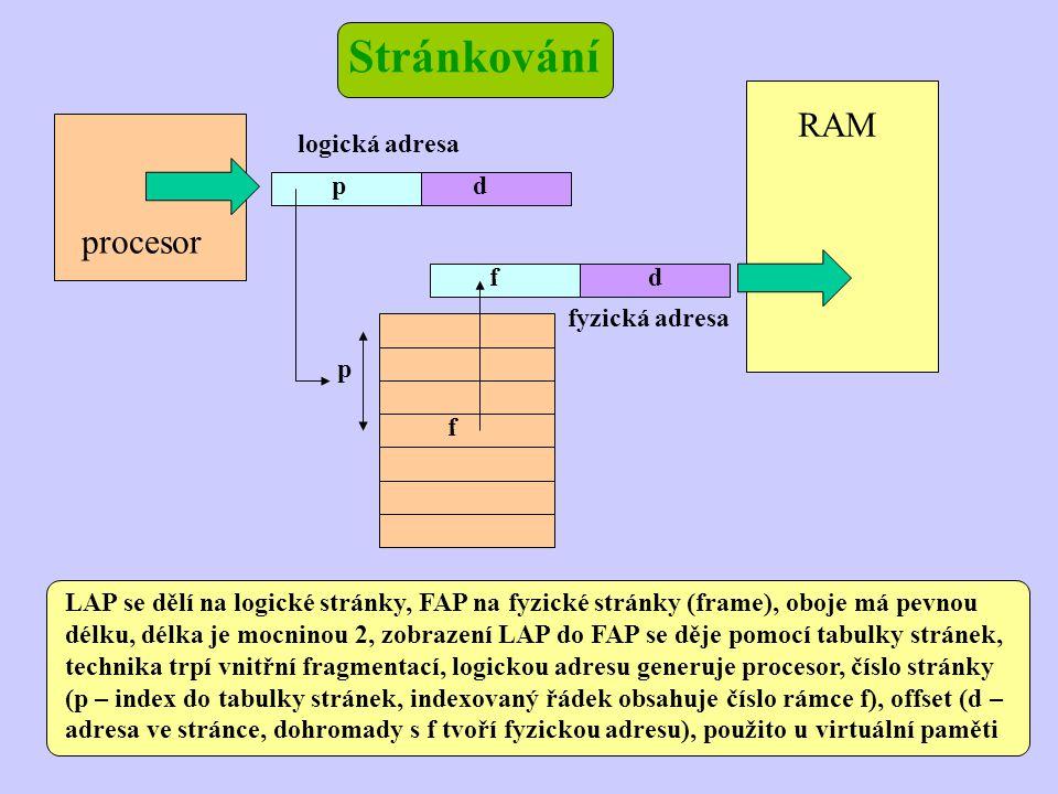 Stránkování procesor RAM fyzická adresa logická adresa p p d d f f LAP se dělí na logické stránky, FAP na fyzické stránky (frame), oboje má pevnou délku, délka je mocninou 2, zobrazení LAP do FAP se děje pomocí tabulky stránek, technika trpí vnitřní fragmentací, logickou adresu generuje procesor, číslo stránky (p – index do tabulky stránek, indexovaný řádek obsahuje číslo rámce f), offset (d – adresa ve stránce, dohromady s f tvoří fyzickou adresu), použito u virtuální paměti