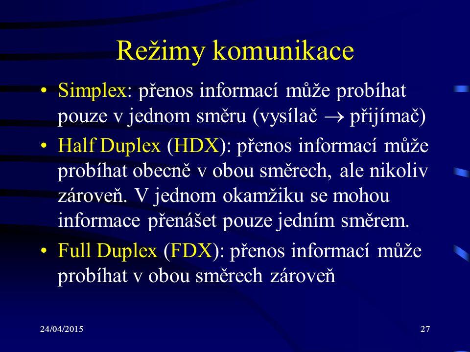24/04/201527 Režimy komunikace Simplex: přenos informací může probíhat pouze v jednom směru (vysílač  přijímač) Half Duplex (HDX): přenos informací m