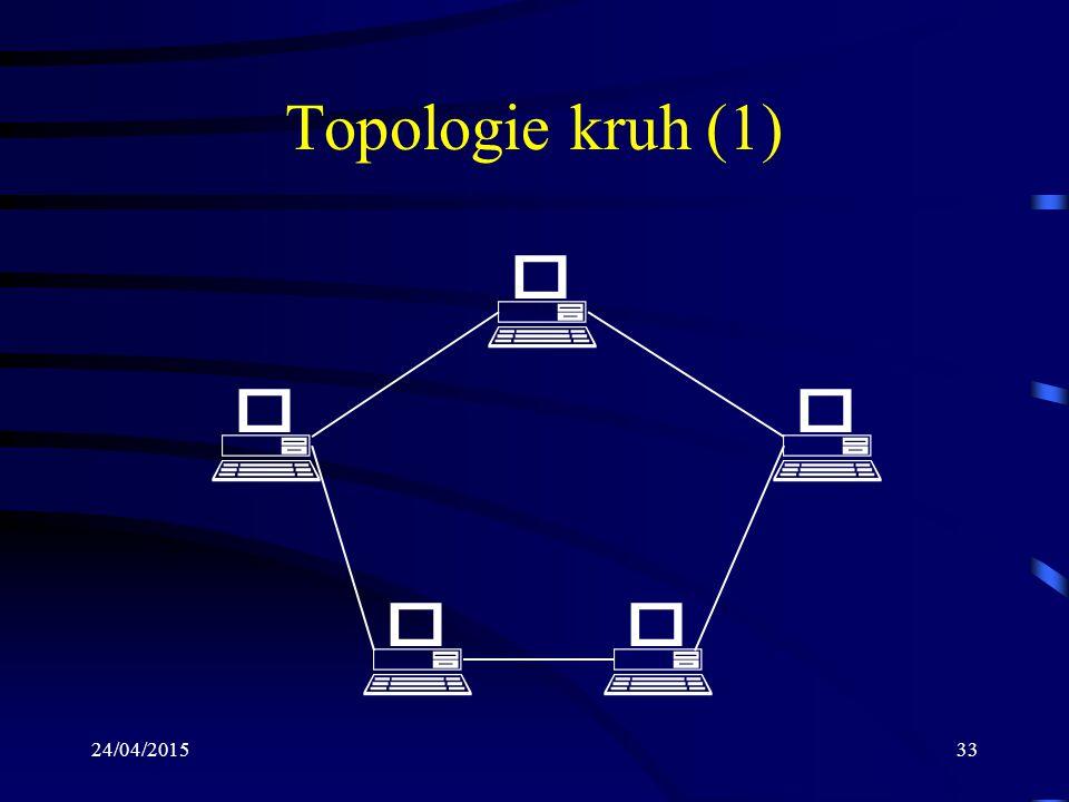 24/04/201533 Topologie kruh (1)   