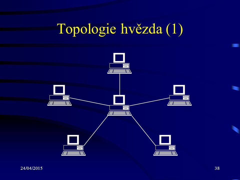 24/04/201538 Topologie hvězda (1)    