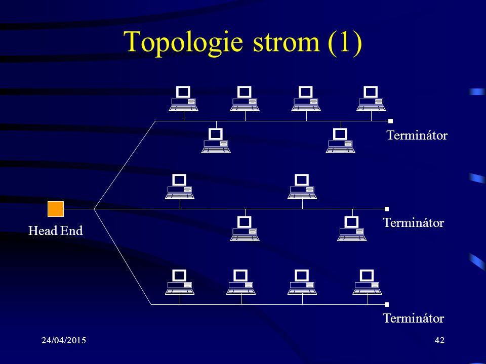 24/04/201542 Topologie strom (1)      Head End Terminátor