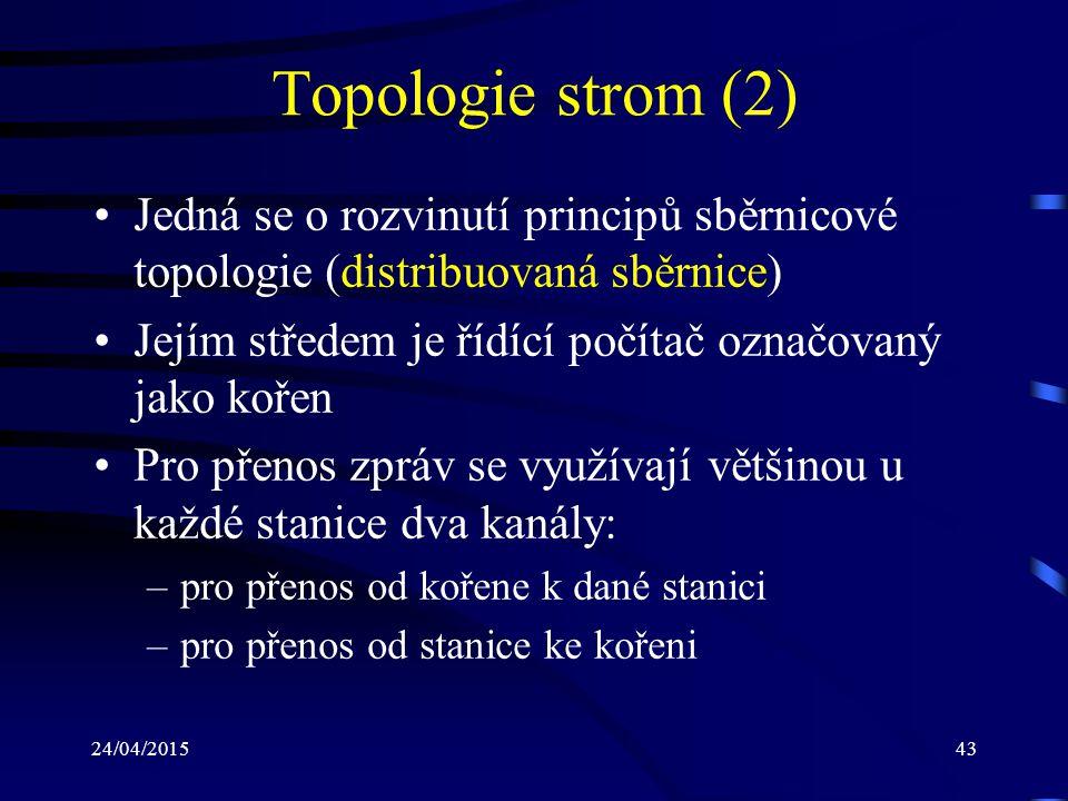 24/04/201543 Topologie strom (2) Jedná se o rozvinutí principů sběrnicové topologie (distribuovaná sběrnice) Jejím středem je řídící počítač označovan