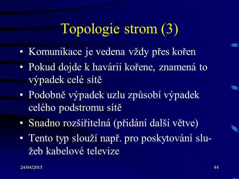 24/04/201544 Topologie strom (3) Komunikace je vedena vždy přes kořen Pokud dojde k havárii kořene, znamená to výpadek celé sítě Podobně výpadek uzlu