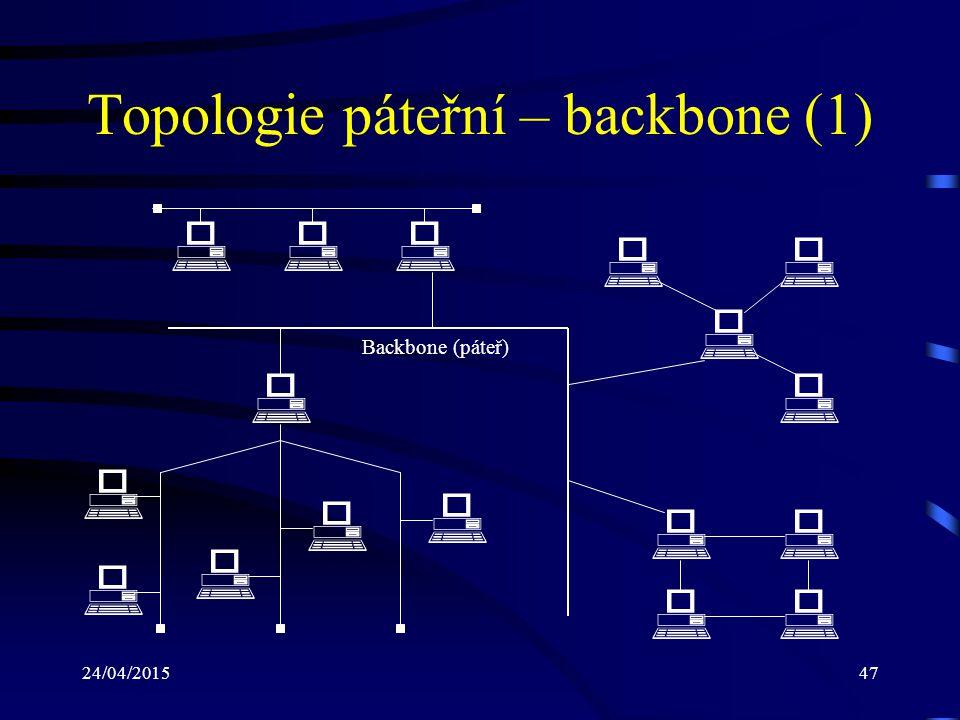24/04/201547 Topologie páteřní – backbone (1)             Backbone (páteř) 