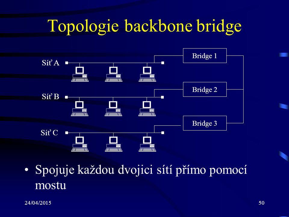 24/04/201550 Topologie backbone bridge Spojuje každou dvojici sítí přímo pomocí mostu    Bridge 1 Bridge 2 Bridge 3 Síť A Síť B Síť C